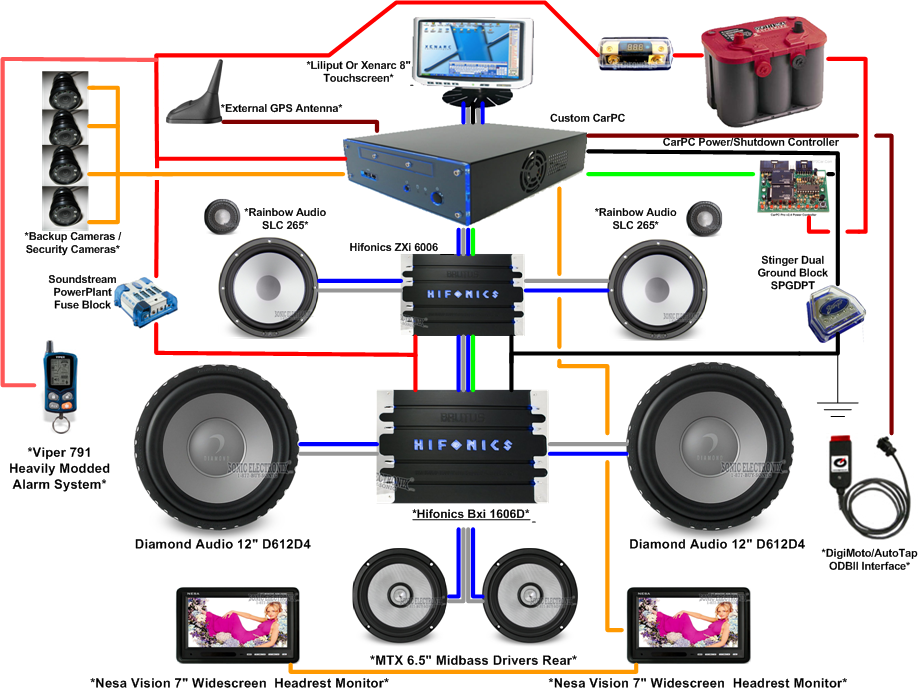 Subwoofer 2 amps wiring diagram get free image about wiring diagram - Car Audio Installation Digital Renaissance